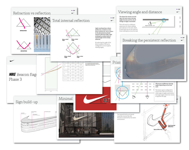 Project report: NIKE 'House of Innovation' brand mark